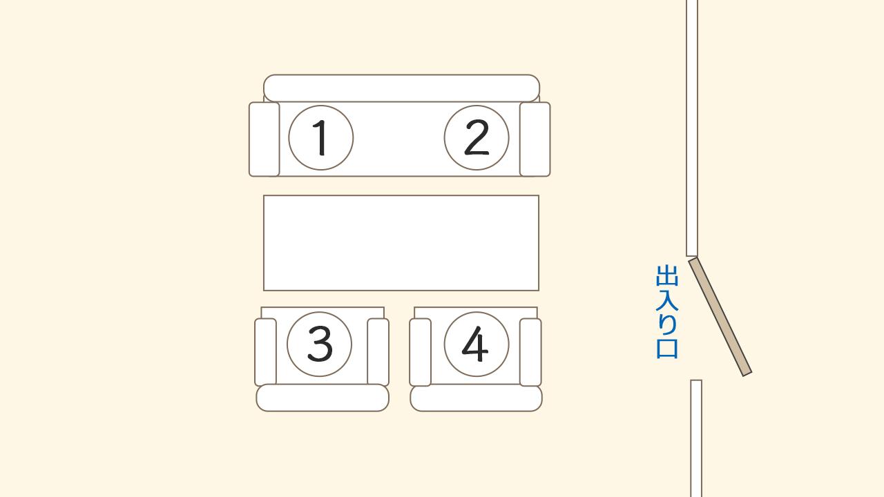 応接室での席次イメージ@complesso.jp