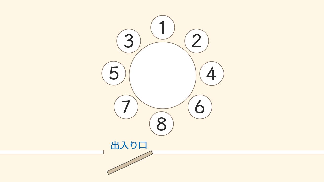 丸テーブルの場イメージ@complesso.jp
