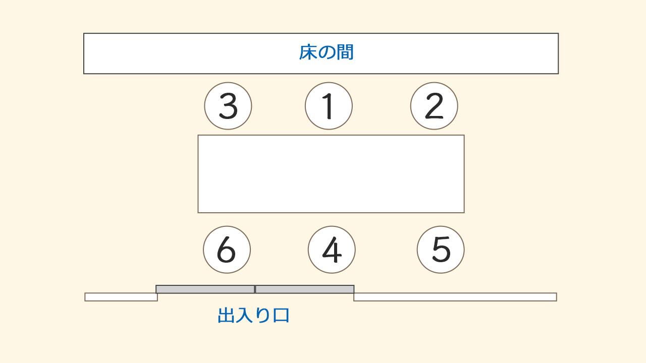 和室での席イメージ@complesso.jp