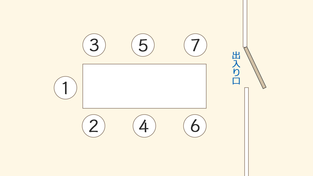 大きな会議室の議長がいる席の場合イメージ@complesso.jp