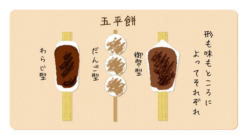 五平餅各地いろいろイメージ@complesso.jp