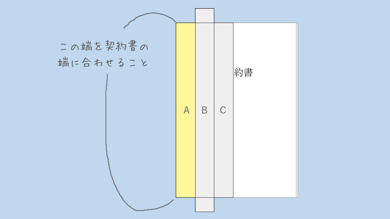のりをつけてホチキスにかぶせるように貼るイメージ@complesso.jp