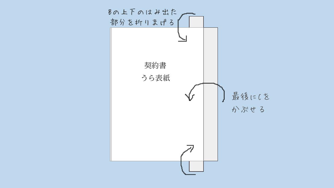 袋閉じ-仕上げの折りイメージ@complesso.jp