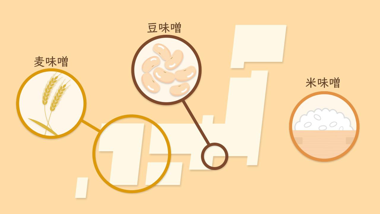 味噌の原料別種類3種イメージ@complesso.jp