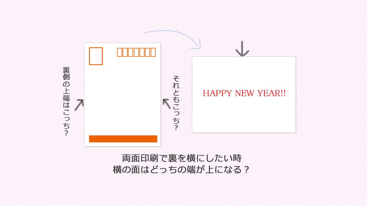 両面印刷の上下はどっちイメージ@complesso.jp