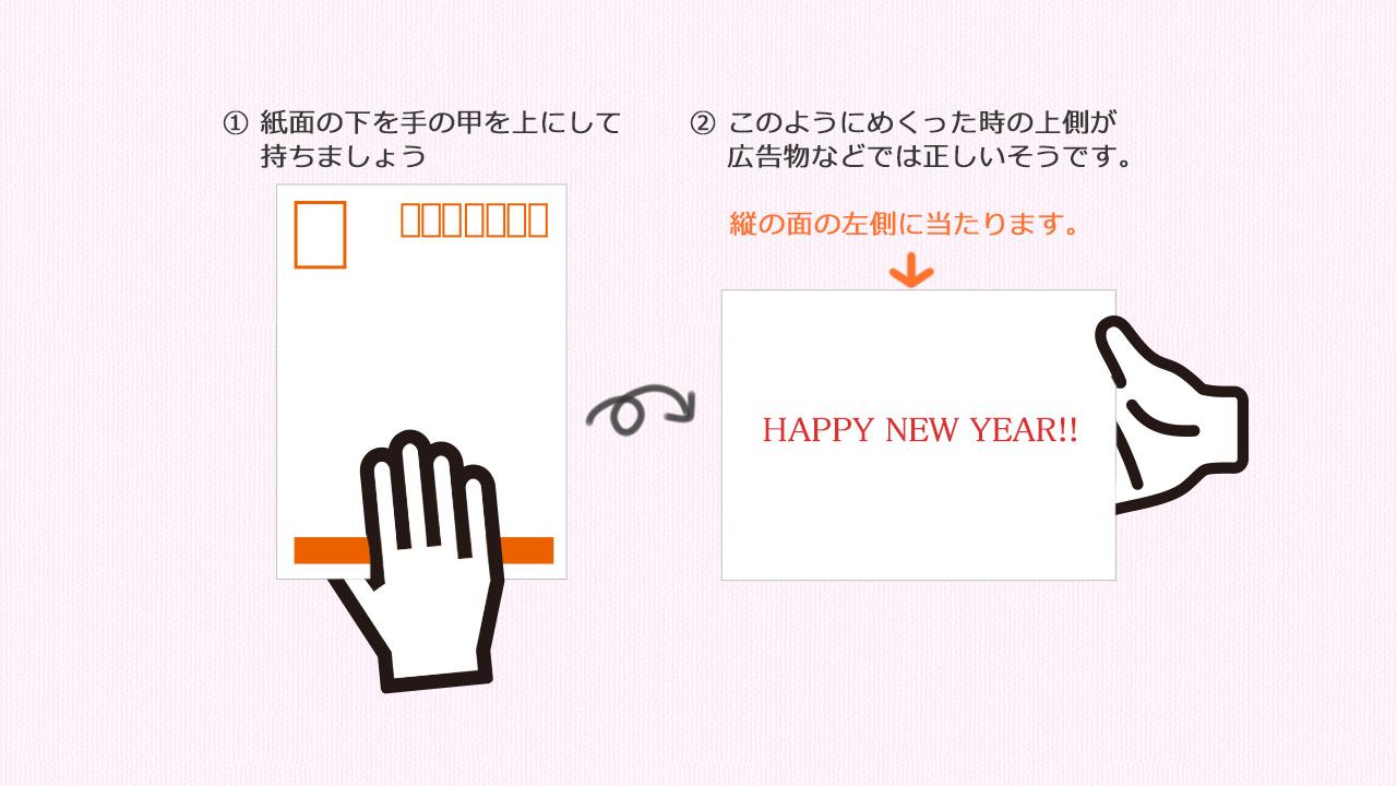 表面がたて型裏面が横型の見分け方イメージ@complesso.jp