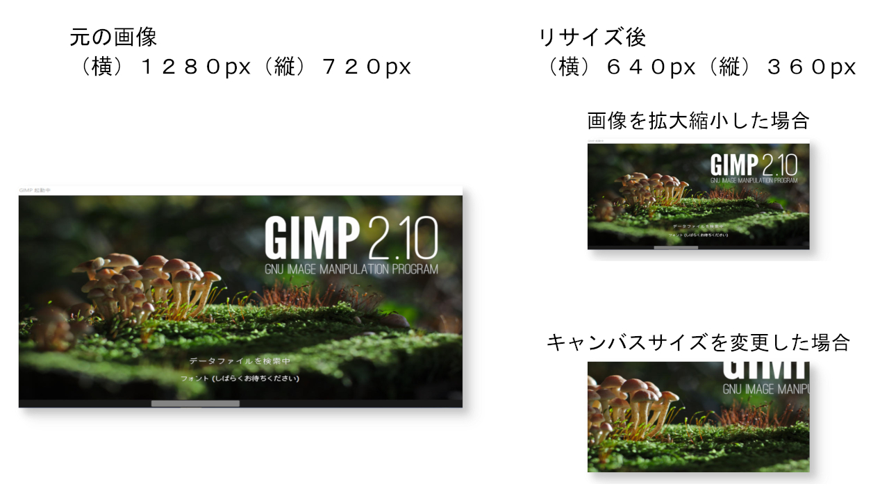 GIMP画像サイズの変更@complesso.jp