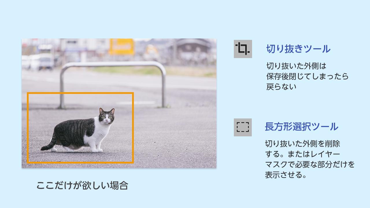 四角く切り抜くPhotoshopの切り抜き方法まとめ@complesso.jp