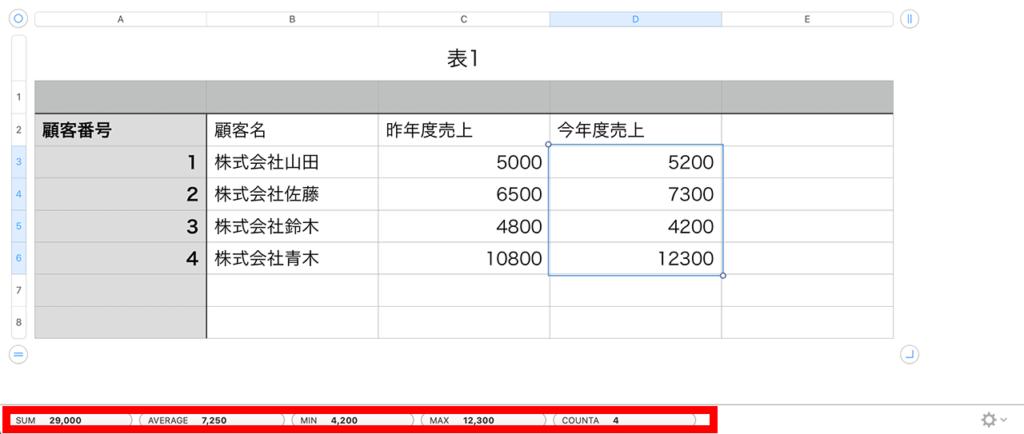 クイック計算で合計値・平均値をだす|Numbersの使い方vol.001