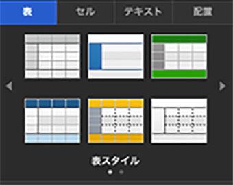 表のスタイルの変更方法