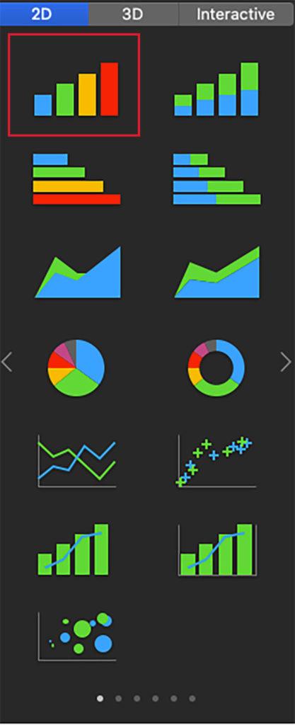 簡単にグラフを作る方法
