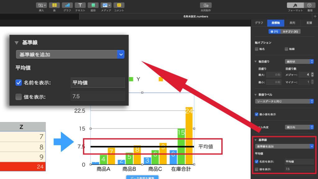 グラフに基準線を追加する方法
