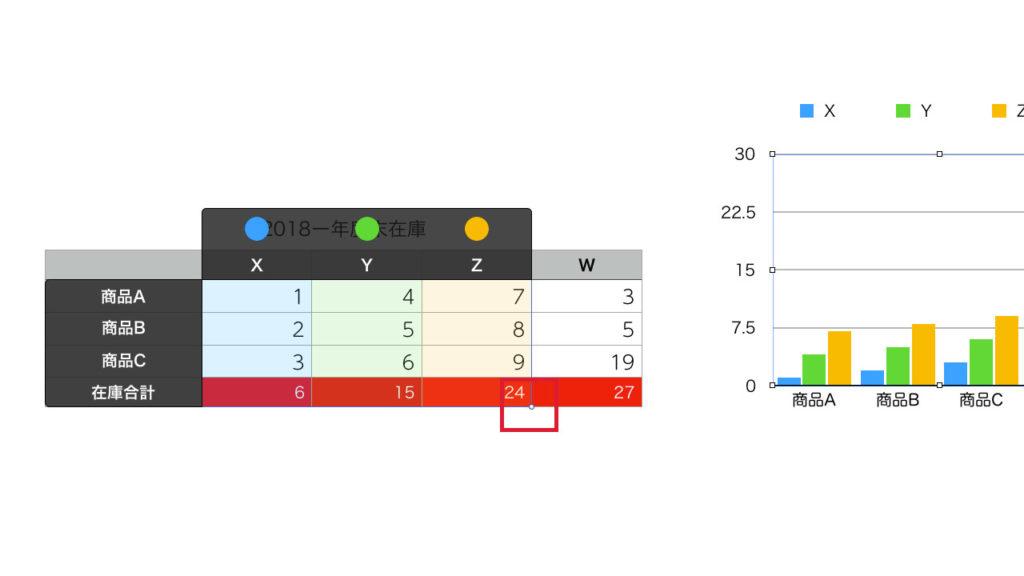 グラフのデータを変更したい時の方法