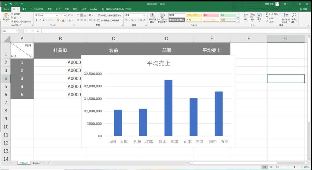 グラフの種類を変更する方法|Excel(エクセル)の使い方 vol.033