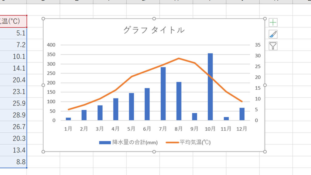 2種類のグラフを組み合わせた複合グラフを作る方法|Excel(エクセル)の使い方 vol.070