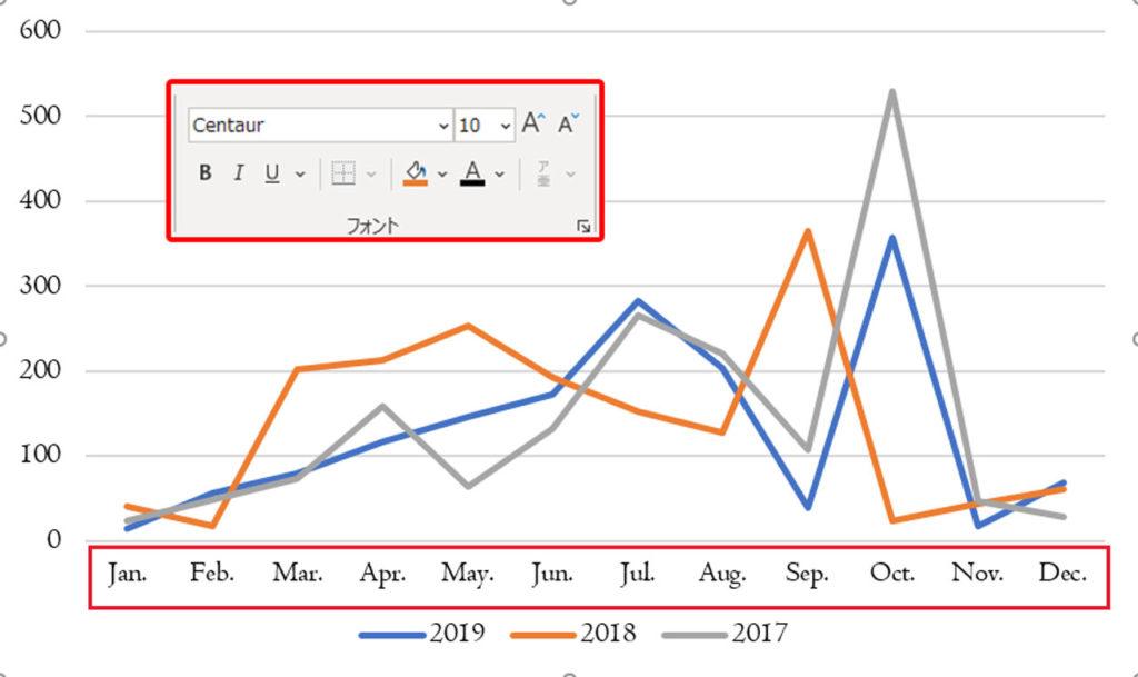 論文やレポート用のグラフを作成する|Excel(エクセル)の使い方 vol.082