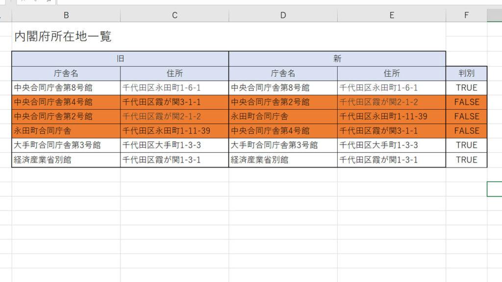 表を比較して異なる行を強調表示させる|Excel(エクセル)の使い方 vol.087